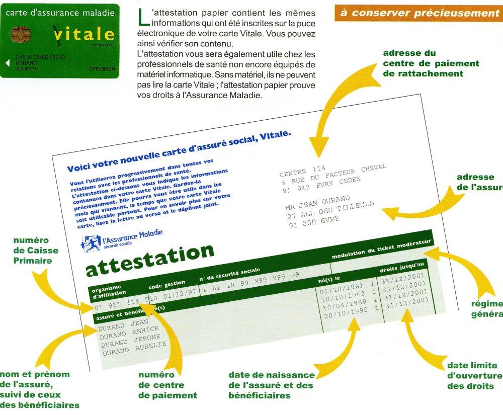 comment obtenir une attestation carte vitale Comment avoir une attestation vitale ?